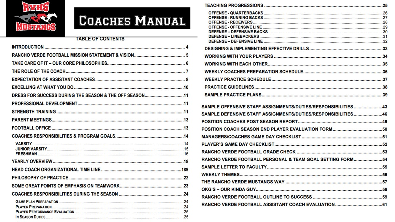 The Coaching Manual alone is 63 pages chalk full of information!